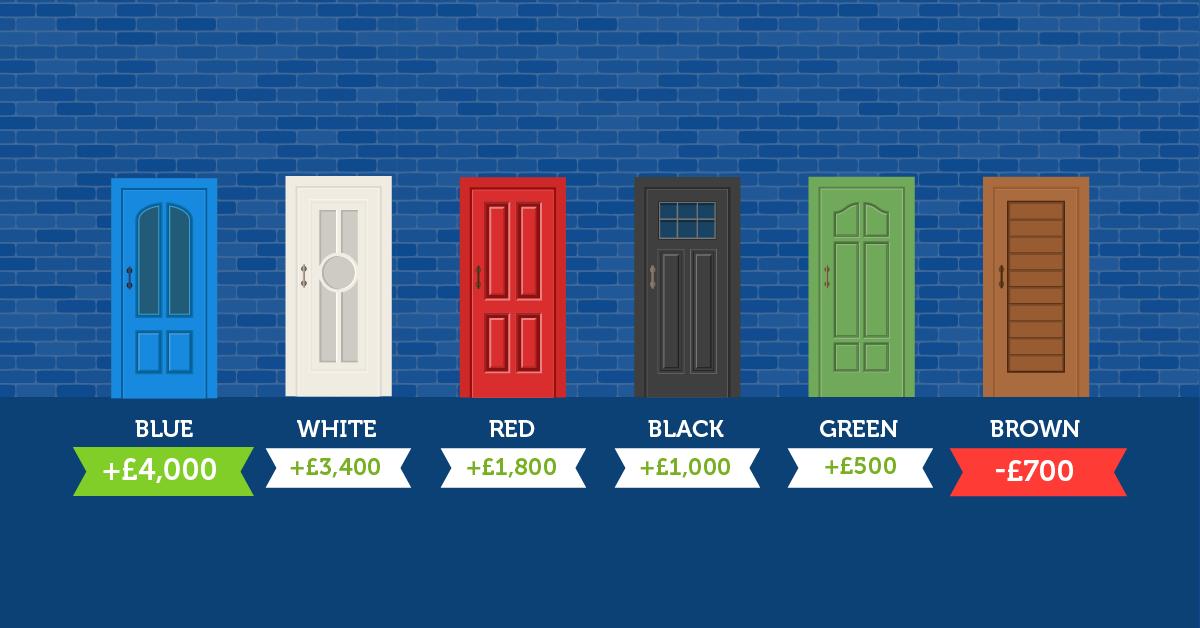 Colour Door Value Prices